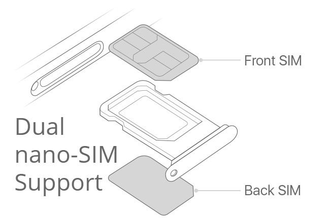 Dual SIM 5G Support