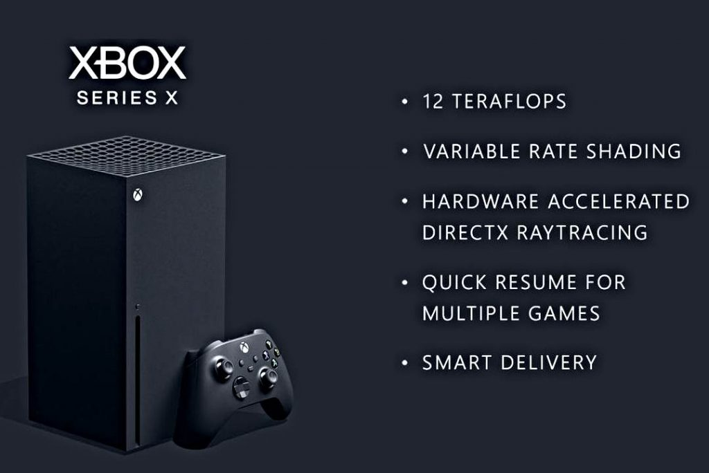 Xbox Specifications