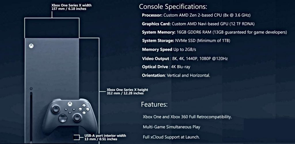 Features and Improvements in Xbox
